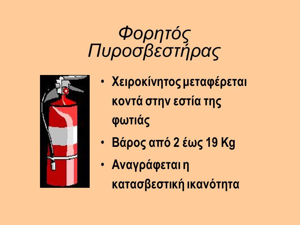 Κατηγορίες Πυρκαγιών Στερεά, συνήθη καύσιμα'' Χαρτί, ξύλο, ύφασμα,λάστιχο, πλαστικά Εύφλεκτα υγρά καύσιμα Βενζίνη, λάδι, διαλυτικά Ηλεκτρικές συσκευές Ηλεκτρικές συσκευές και υπολογιστές