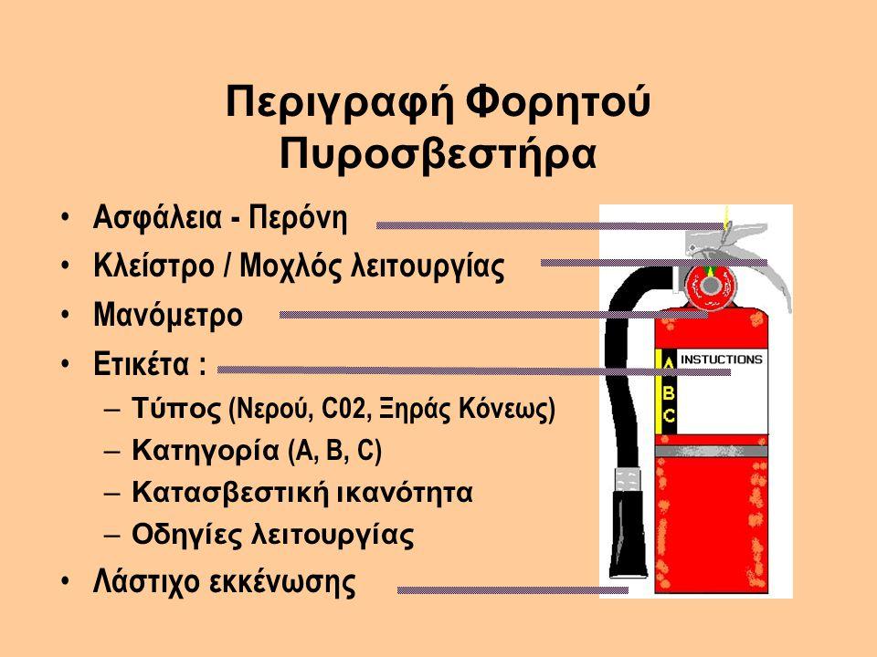 Φορητός πυροσβεστήρας •Χωρητικότητα - 1 έως 12 Kg κατασβεστικού υλικού.