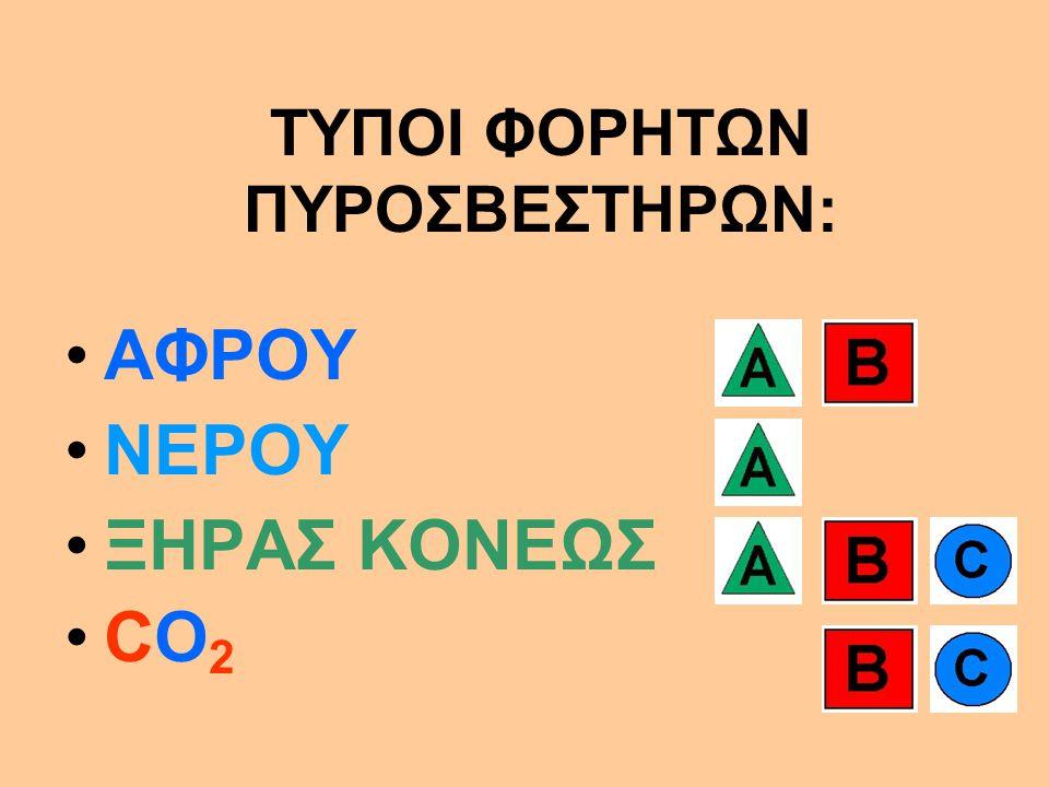 Περιγραφή Φορητού Πυροσβεστήρα • Ασφάλεια - Περόνη • Κλείστρο / Μοχλός λειτουργίας • Μανόμετρο • Ετικέτα : –Τύπος (Νερού, C02, Ξηράς Κόνεως) –Κατηγορία (A, B, C) –Κατασβεστική ικανότητα –Οδηγίες λειτουργίας • Λάστιχο εκκένωσης