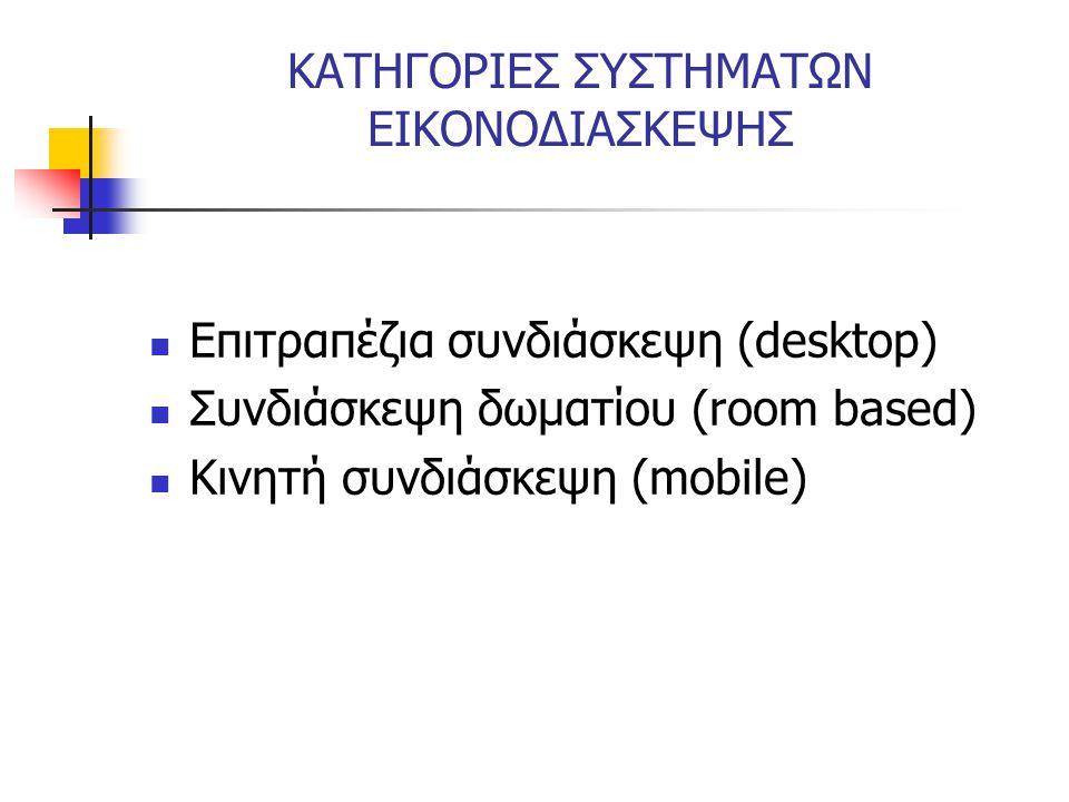 ΚΑΤΗΓΟΡΙΕΣ ΣΥΣΤΗΜΑΤΩΝ ΕΙΚΟΝΟΔΙΑΣΚΕΨΗΣ  Επιτραπέζια συνδιάσκεψη (desktop)  Συνδιάσκεψη δωματίου (room based)  Κινητή συνδιάσκεψη (mobile)