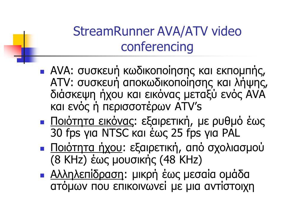 StreamRunner AVA/ATV video conferencing  AVA: συσκευή κωδικοποίησης και εκπομπής, ATV: συσκευή αποκωδικοποίησης και λήψης, διάσκεψη ήχου και εικόνας
