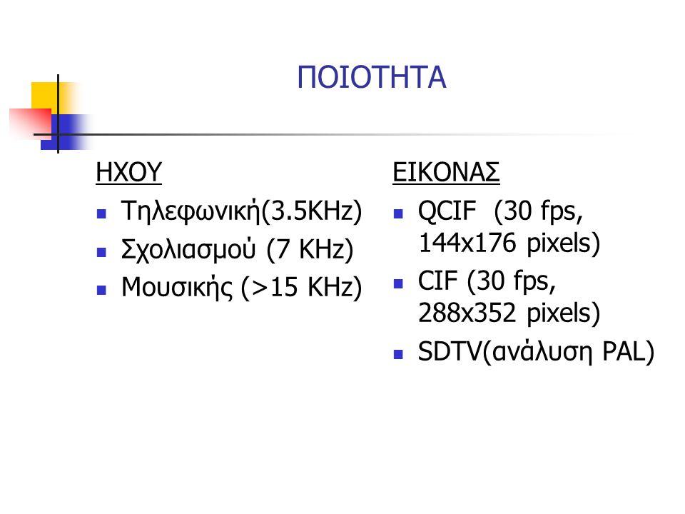 ΠΟΙΟΤΗΤΑ HXOY  Τηλεφωνική(3.5KHz)  Σχολιασμού (7 KHz)  Μουσικής (>15 KHz) ΕΙΚΟΝΑΣ  QCIF (30 fps, 144x176 pixels)  CIF (30 fps, 288x352 pixels) 