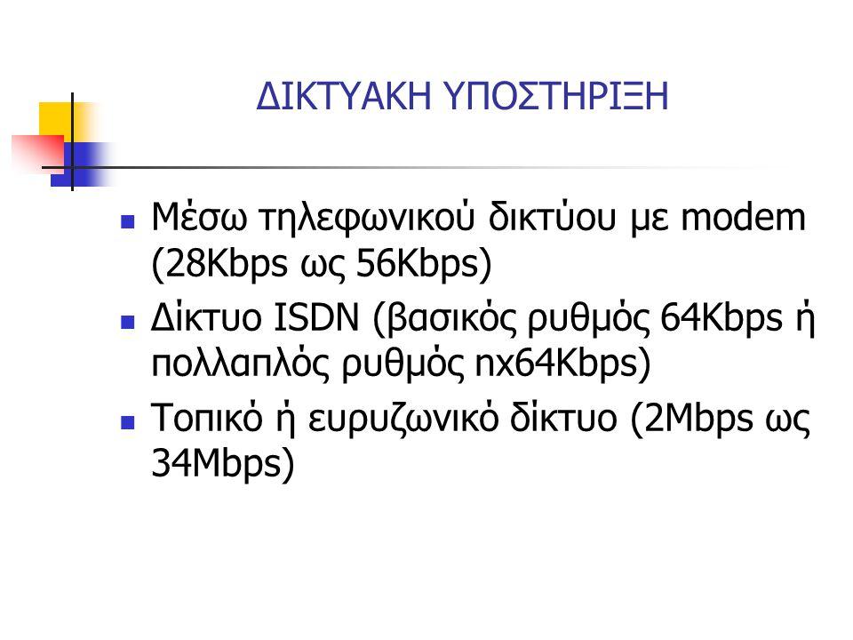 ΔΙΚΤΥΑΚΗ ΥΠΟΣΤΗΡΙΞΗ  Μέσω τηλεφωνικού δικτύου με modem (28Kbps ως 56Kbps)  Δίκτυο ISDN (βασικός ρυθμός 64Kbps ή πολλαπλός ρυθμός nx64Kbps)  Τοπικό