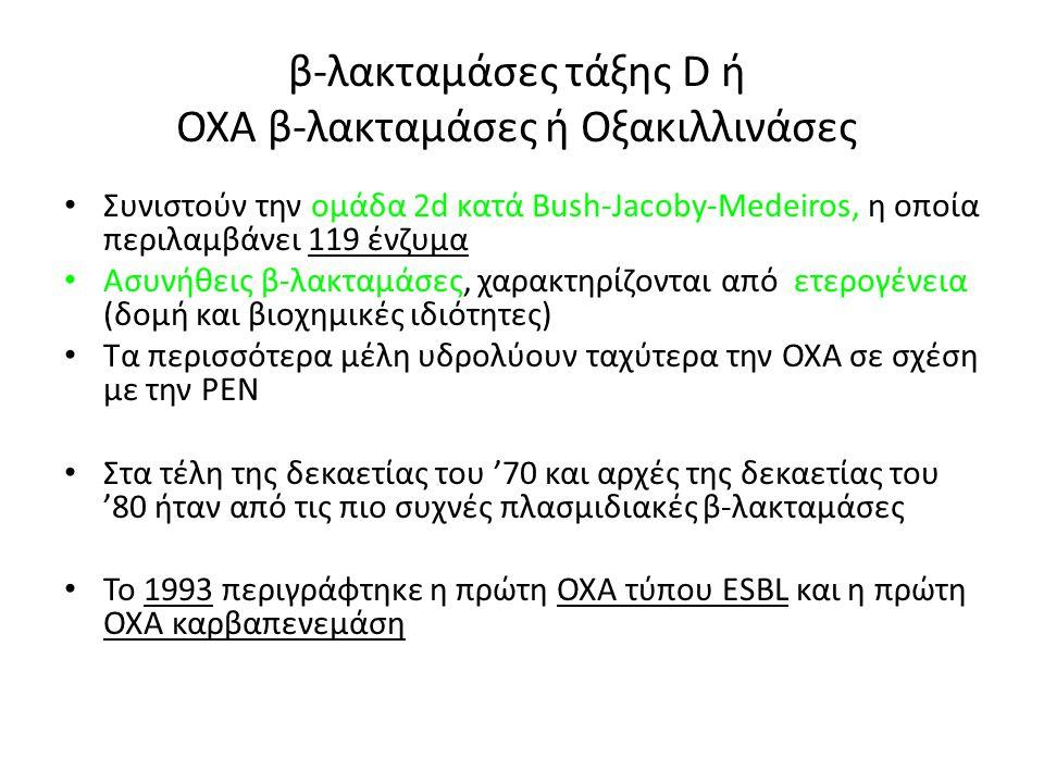 β-λακταμάσες τάξης D ή ΟΧΑ β-λακταμάσες ή Οξακιλλινάσες • Συνιστούν την ομάδα 2d κατά Bush-Jacoby-Medeiros, η οποία περιλαμβάνει 119 ένζυμα • Ασυνήθεις β-λακταμάσες, χαρακτηρίζονται από ετερογένεια (δομή και βιοχημικές ιδιότητες) • Τα περισσότερα μέλη υδρολύουν ταχύτερα την ΟΧΑ σε σχέση με την PEN • Στα τέλη της δεκαετίας του '70 και αρχές της δεκαετίας του '80 ήταν από τις πιο συχνές πλασμιδιακές β-λακταμάσες • Το 1993 περιγράφτηκε η πρώτη ΟΧΑ τύπου ESBL και η πρώτη ΟΧΑ καρβαπενεμάση
