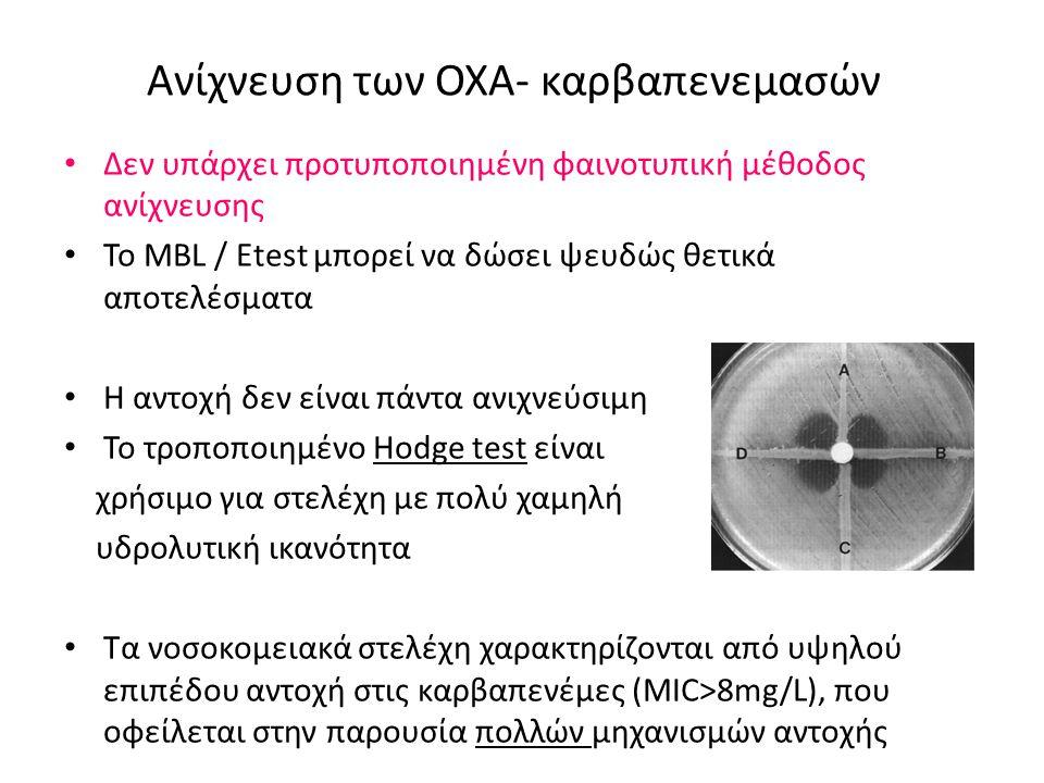 Ανίχνευση των OXA- καρβαπενεμασών • Δεν υπάρχει προτυποποιημένη φαινοτυπική μέθοδος ανίχνευσης • Το MBL / Etest μπορεί να δώσει ψευδώς θετικά αποτελέσματα • Η αντοχή δεν είναι πάντα ανιχνεύσιμη • Το τροποποιημένο Hodge test είναι χρήσιμο για στελέχη με πολύ χαμηλή υδρολυτική ικανότητα • Τα νοσοκομειακά στελέχη χαρακτηρίζονται από υψηλού επιπέδου αντοχή στις καρβαπενέμες (MIC>8mg/L), που οφείλεται στην παρουσία πολλών μηχανισμών αντοχής