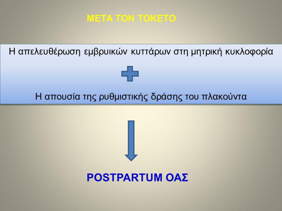 ΜΕΤΑ ΤΟΝ ΤΟΚΕΤΟ Η απελευθέρωση εμβρυικών κυττάρων στη μητρική κυκλοφορία Η απουσία της ρυθμιστικής δράσης του πλακούντα Η απελευθέρωση εμβρυικών κυττάρων στη μητρική κυκλοφορία Η απουσία της ρυθμιστικής δράσης του πλακούντα POSTPARTUM ΟΑΣ