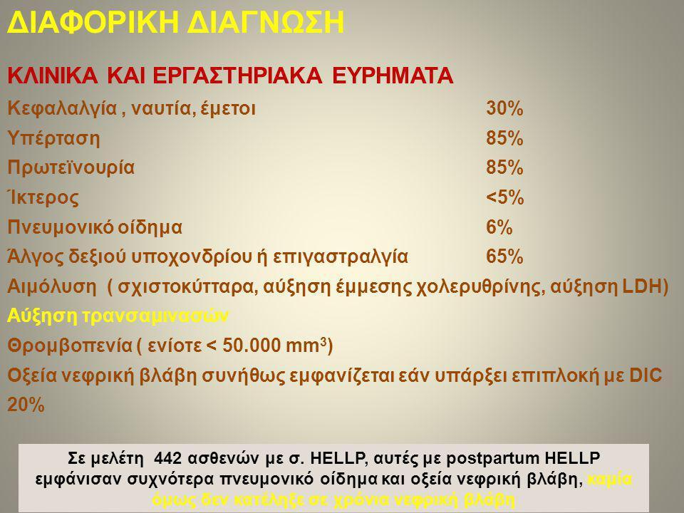 ΚΛΙΝΙΚΑ ΚΑΙ ΕΡΓΑΣΤΗΡΙΑΚΑ ΕΥΡΗΜΑΤΑ Κεφαλαλγία, ναυτία, έμετοι30% Υπέρταση85% Πρωτεϊνουρία85% Ίκτερος<5% Πνευμονικό οίδημα6% Άλγος δεξιού υποχονδρίου ή επιγαστραλγία65% Αιμόλυση ( σχιστοκύτταρα, αύξηση έμμεσης χολερυθρίνης, αύξηση LDH) Αύξηση τρανσαμινασών Θρομβοπενία ( ενίοτε < 50.000 mm 3 ) Οξεία νεφρική βλάβη συνήθως εμφανίζεται εάν υπάρξει επιπλοκή με DIC 20% ΔΙΑΦΟΡΙΚΗ ΔΙΑΓΝΩΣΗ Σε μελέτη 442 ασθενών με σ.