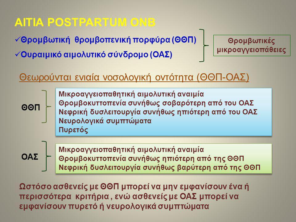 ΑΙΤΙA POSTPARTUM ΟΝΒ  Θρομβωτική θρομβοπενική πορφύρα (ΘΘΠ)  Ουραιμικό αιμολυτικό σύνδρομο (ΟΑΣ) Θεωρούνται ενιαία νοσολογική οντότητα (ΘΘΠ-ΟΑΣ) ΘΘΠ ΟΑΣ Ωστόσο ασθενείς με ΘΘΠ μπορεί να μην εμφανίσουν ένα ή περισσότερα κριτήρια, ενώ ασθενείς με ΟΑΣ μπορεί να εμφανίσουν πυρετό ή νευρολογικά συμπτώματα Θρομβωτικές μικροαγγειοπάθειες Μικροαγγειοπαθητική αιμολυτική αναιμία Θρομβοκυττοπενία συνήθως σοβαρότερη από του ΟΑΣ Νεφρική δυσλειτουργία συνήθως ηπιότερη από του ΟΑΣ Νευρολογικά συμπτώματα Πυρετός Μικροαγγειοπαθητική αιμολυτική αναιμία Θρομβοκυττοπενία συνήθως σοβαρότερη από του ΟΑΣ Νεφρική δυσλειτουργία συνήθως ηπιότερη από του ΟΑΣ Νευρολογικά συμπτώματα Πυρετός Μικροαγγειοπαθητική αιμολυτική αναιμία Θρομβοκυττοπενία συνήθως ηπιότερη από της ΘΘΠ Νεφρική δυσλειτουργία συνήθως βαρύτερη από της ΘΘΠ Μικροαγγειοπαθητική αιμολυτική αναιμία Θρομβοκυττοπενία συνήθως ηπιότερη από της ΘΘΠ Νεφρική δυσλειτουργία συνήθως βαρύτερη από της ΘΘΠ