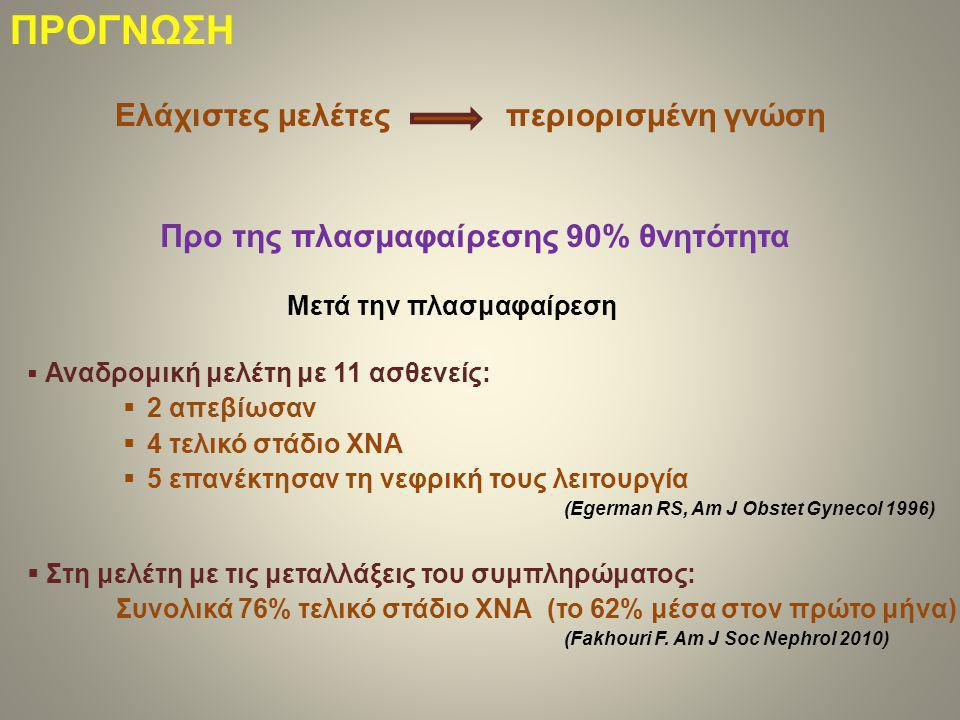 ΠΡΟΓΝΩΣΗ Ελάχιστες μελέτες περιορισμένη γνώση Προ της πλασμαφαίρεσης 90% θνητότητα Μετά την πλασμαφαίρεση  Αναδρομική μελέτη με 11 ασθενείς:  2 απεβίωσαν  4 τελικό στάδιο ΧΝΑ  5 επανέκτησαν τη νεφρική τους λειτουργία (Egerman RS, Am J Obstet Gynecol 1996)  Στη μελέτη με τις μεταλλάξεις του συμπληρώματος: Συνολικά 76% τελικό στάδιο ΧΝΑ (το 62% μέσα στον πρώτο μήνα) (Fakhouri F.