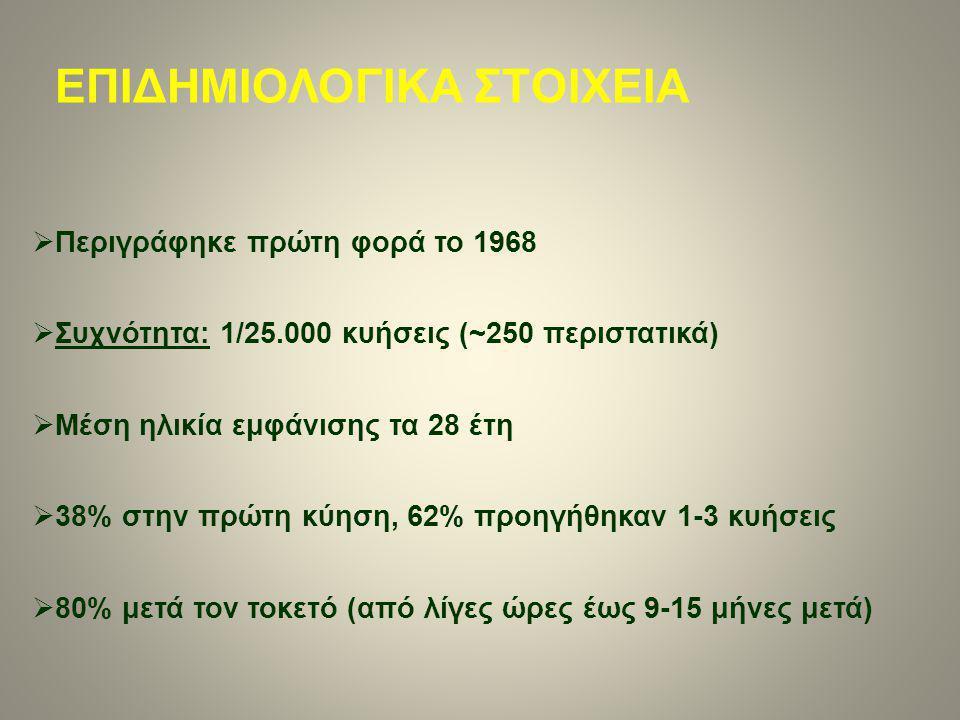  Περιγράφηκε πρώτη φορά το 1968  Συχνότητα: 1/25.000 κυήσεις (~250 περιστατικά)  Μέση ηλικία εμφάνισης τα 28 έτη  38% στην πρώτη κύηση, 62% προηγήθηκαν 1-3 κυήσεις  80% μετά τον τοκετό (από λίγες ώρες έως 9-15 μήνες μετά) ΕΠΙΔΗΜΙΟΛΟΓΙΚΑ ΣΤΟΙΧΕΙΑ