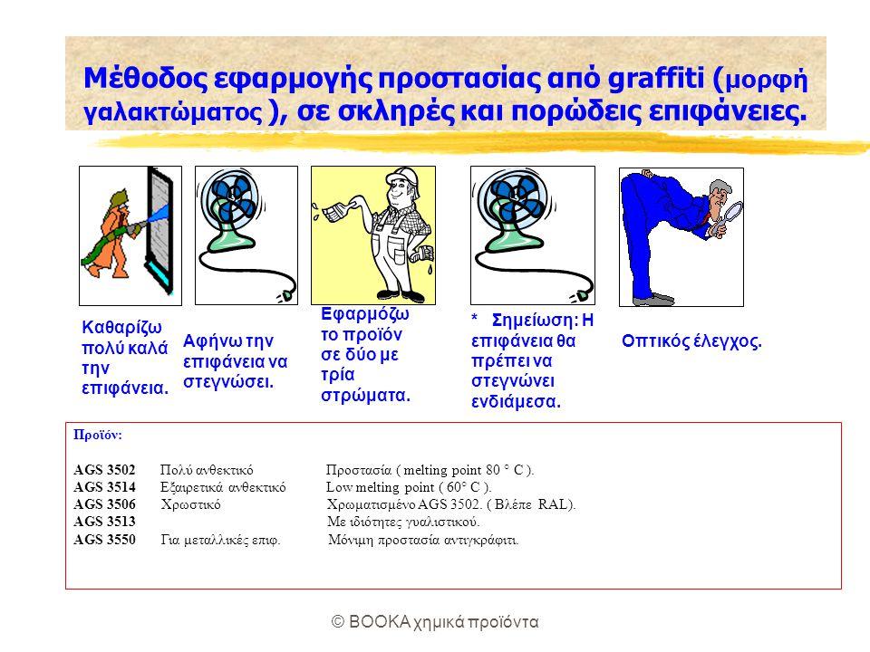 © BOOKA χημικά προϊόντα Μέθοδος εφαρμογής προστασίας από graffiti ( μορφή γαλακτώματος ), σε σκληρές και πορώδεις επιφάνειες.