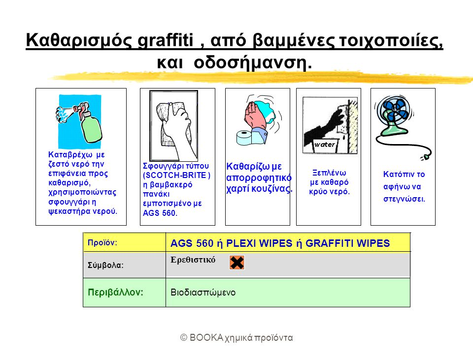 © BOOKA χημικά προϊόντα Καθαρισμός graffiti από βαμμένες τοιχοποιίες.