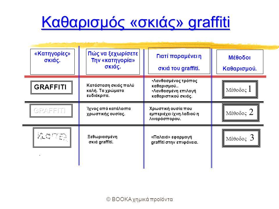 © BOOKA χημικά προϊόντα Καθαρισμός «σκιάς» graffiti Καθαρισμός «σκιάς» graffiti «Κατηγορίες» σκιάς.
