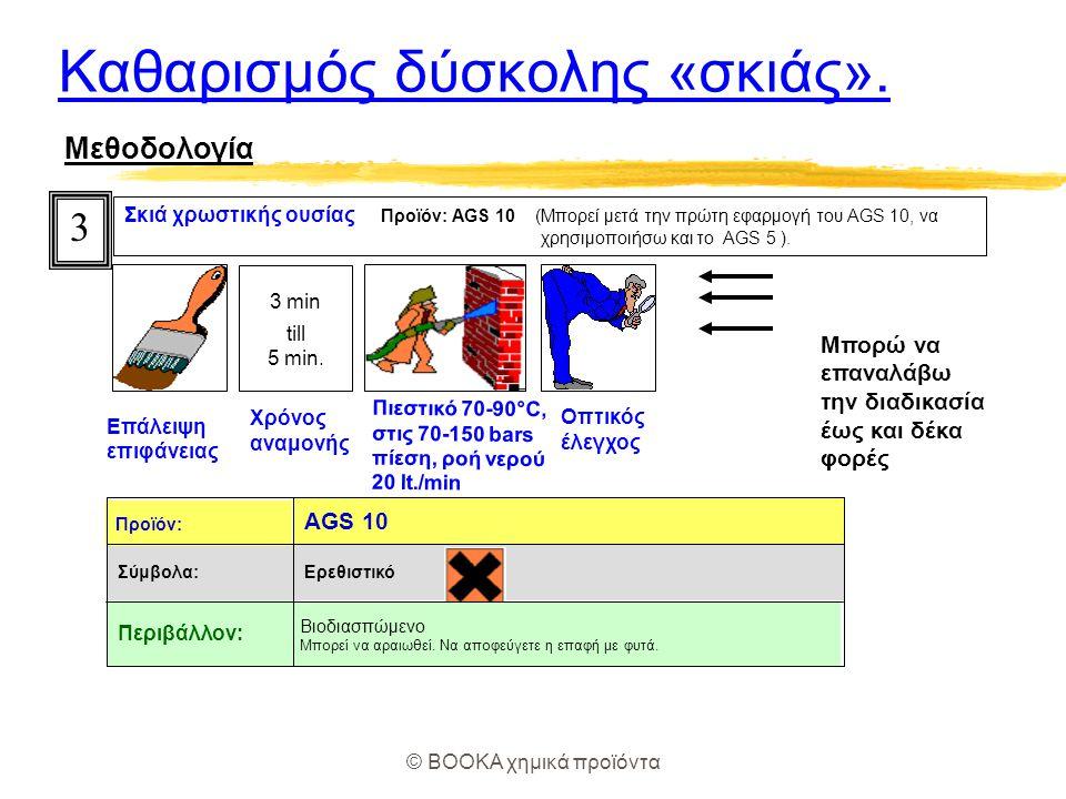 © BOOKA χημικά προϊόντα Καθαρισμός με Πιεστικό 70-90°C, στις 70-150 bars πίεση, ροή νερού 20 lt./min Αφήνω την επιφάνεια να στεγνώσει.