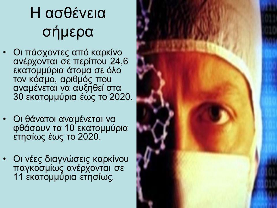 Η ασθένεια σήμερα •Οι πάσχοντες από καρκίνο ανέρχονται σε περίπου 24,6 εκατομμύρια άτομα σε όλο τον κόσμο, αριθμός που αναμένεται να αυξηθεί στα 30 εκ
