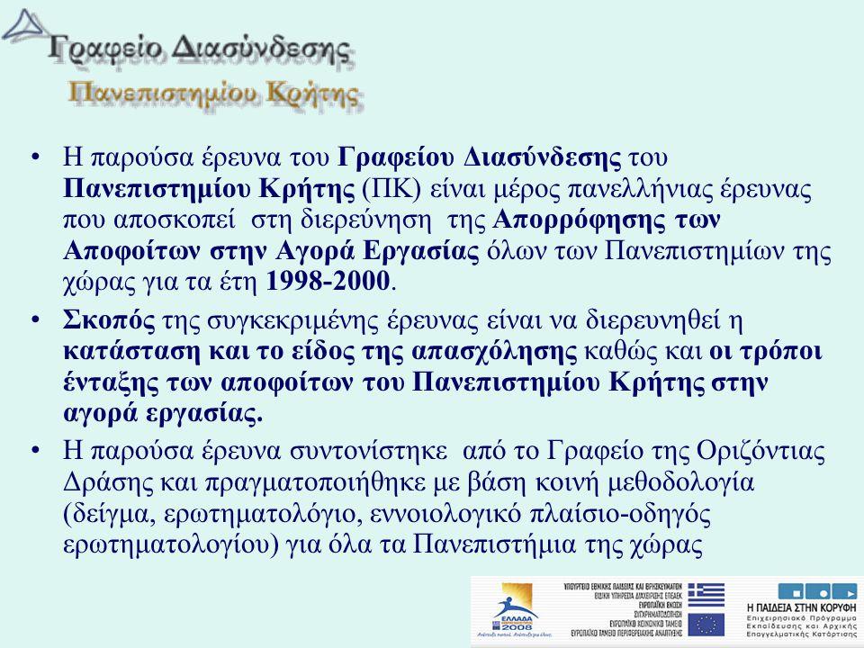 •Η παρούσα έρευνα του Γραφείου Διασύνδεσης του Πανεπιστημίου Κρήτης (ΠΚ) είναι μέρος πανελλήνιας έρευνας που αποσκοπεί στη διερεύνηση της Απορρόφησης