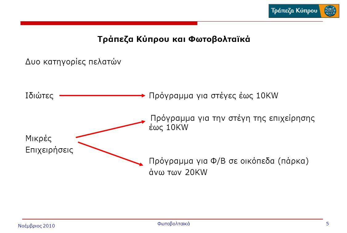 Νοέμβριος 2010 Φωτοβολταϊκά 5 Τράπεζα Κύπρου και Φωτοβολταϊκά Δυο κατηγορίες πελατών Ιδιώτες Πρόγραμμα για στέγες έως 10KW Πρόγραμμα για την στέγη της επιχείρησης έως 10KW Μικρές Επιχειρήσεις Πρόγραμμα για Φ/Β σε οικόπεδα (πάρκα) άνω των 20KW