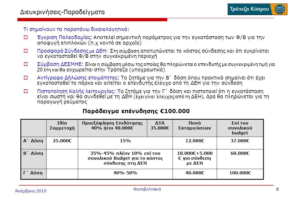 Νοέμβριος 2010 Φωτοβολταϊκά 9 Παράδειγμα για ένα Φ/Β 20 ΚW ΠοσόΠοσοστό %Χρημ/κό Σχήμα Ιδία Συμμετοχή19.000€25% Επιδότηση0€0% Τραπεζικός Δανεισμός57.000€75% ΔΤΛ εώς 12 έτη εκχώρηση σύμβασης ΔΕΣΜΗΕ- προσωπικές εγγυήσεις ή/και προσημείωση Συνολικό κόστος επένδυσης76.000€100% Το κόστος ενός πάρκου αναλύεται ως ακολούθως με βάση τον μέσο κόστος στην αγορά σήμερα: Βασικός εξοπλισμός:2.200€/KW =2,2€/w Ηλεκτρολογικά:8.000€ Σύστημα συναγερμού: 3.000€ Μελέτες:5.000€ Διαμόρφωση χώρου :7.000€ (ανάλογα με την περιοχή) Διάφορα:6.000€ Σύνδεση με δίκτυο ΔΕΗ: 3.000€ Το συνολικό κόστος ανά KW κυμαίνεται στα 3.800€