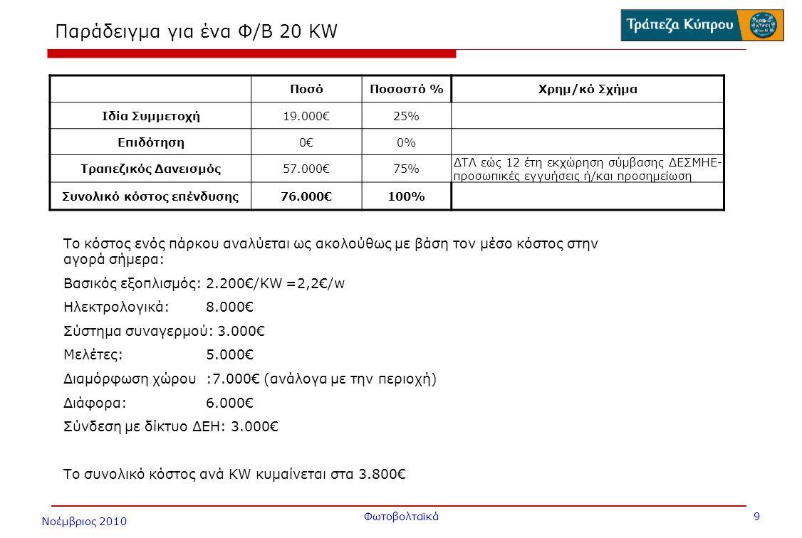 Νοέμβριος 2010 Φωτοβολταϊκά 10 Παράδειγμα για ένα Φ/Β 20 ΚW