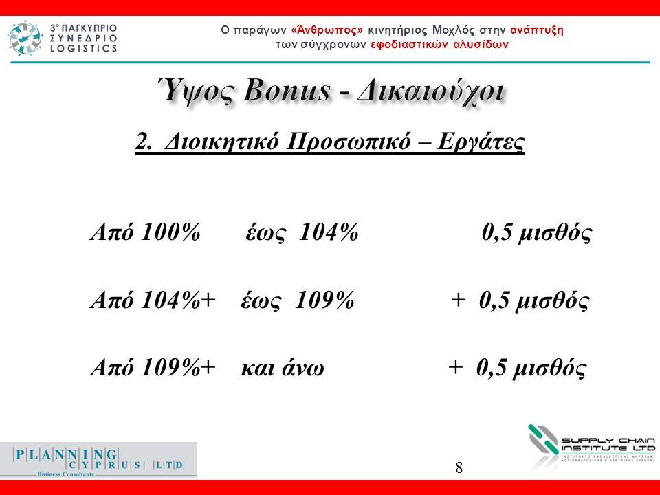 Ο παράγων «Άνθρωπος» κινητήριος Μοχλός στην ανάπτυξη των σύγχρονων εφοδιαστικών αλυσίδων Ύψος Bonus - Δικαιούχοι - Από 100% έως 104% 0,5 μισθός - Από 104%+ έως 109% + 0,5 μισθός - Από 109%+ και άνω + 0,5 μισθός 2.