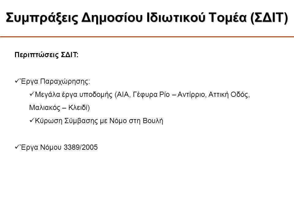 Επενδυτικός Νόμος 3908/2011 Χρηματοοικονομικό σχήμα:  Επιδότηση: 25% (Αττική) – 50% (Πελοπόννησος, Θράκη, Βόρειο Αιγαίο, Ιόνιοι Νήσοι)  Ιδία συμμετοχή: • Μετρητά: 25% • Τραπεζικός δανεισμός: υπόλοιπο (25-50%)  Επιλέξιμο το leasing Καθεστώτα:  Γενική επιχειρηματικότητα  Τεχνολογική ανάπτυξη: νέες τεχνολογίες  Νεανική επιχειρηματικότητα (<40 ετών): επιλέξιμες και λειτουργικές δαπάνες  Cluster δικτύωση επιχειρήσεων (5 εκτός Αττικής, 10 εντός Αττικής, ΟΤΑ έως 10%, Πανεπιστήμια έως 20%): επιμερισμός κόστους σε ένα δίκτυο φορέων με κοινές υποδομές Πλεονεκτήματα:  Γρήγορη αξιολόγηση (3 μήνες)  Διαφάνεια (καμία επιτροπή, τυχαίοι αξιολογητές μέσω συστήματος)  Διαρκής ενημέρωση (μέσω συστήματος)  Τακτική υποβολή (Απρίλιος, Οκτώβριος κάθε έτους)