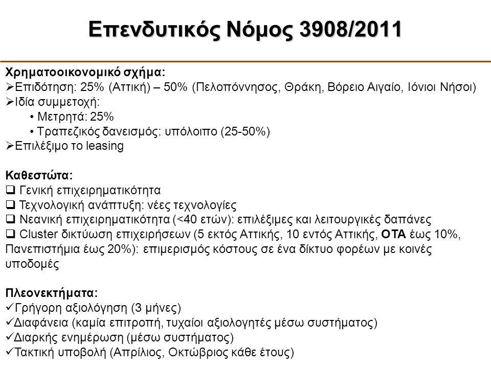 Επενδυτικός Νόμος 3908/2011 Χρηματοοικονομικό σχήμα:  Επιδότηση: 25% (Αττική) – 50% (Πελοπόννησος, Θράκη, Βόρειο Αιγαίο, Ιόνιοι Νήσοι)  Ιδία συμμετο