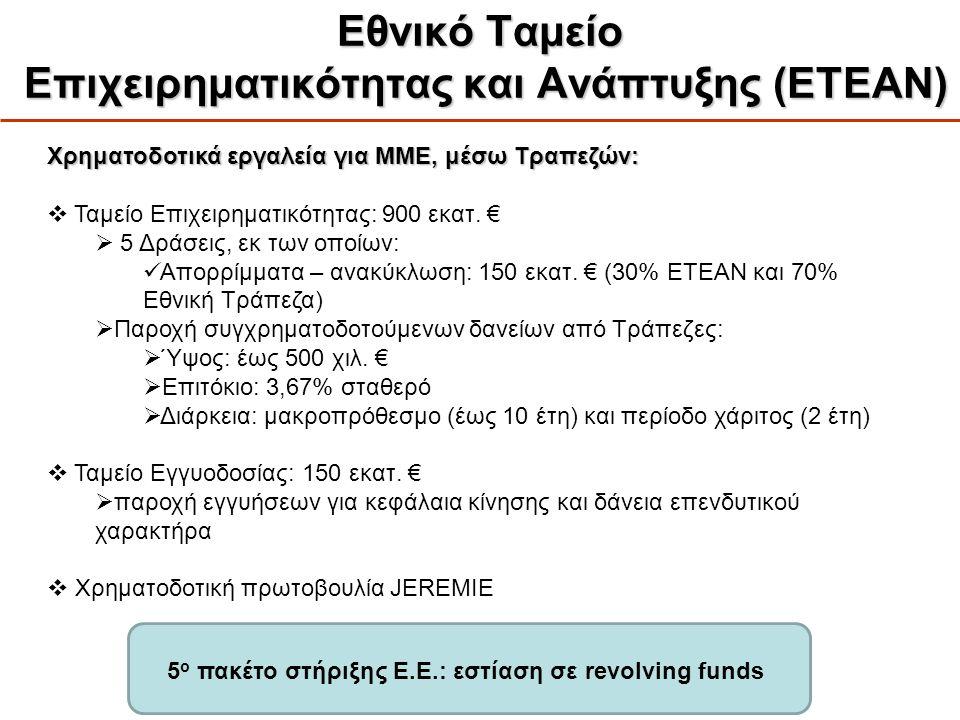 Εθνικό Ταμείο Επιχειρηματικότητας και Ανάπτυξης (ΕΤΕΑΝ) Χρηματοδοτικά εργαλεία για ΜΜΕ, μέσω Τραπεζών:  Ταμείο Επιχειρηματικότητας: 900 εκατ. €  5 Δ