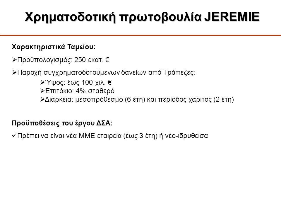 Χρηματοδοτική πρωτοβουλία JEREMIE Χρηματοδοτική πρωτοβουλία JEREMIE Χαρακτηριστικά Ταμείου:  Προϋπολογισμός: 250 εκατ. €  Παροχή συγχρηματοδοτούμενω