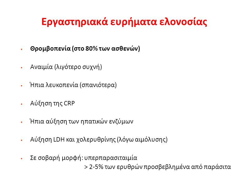 Πορεία της νόσου - Υποτροπές  P.falciparum : δυνητικά θανατηφόρος λοίμωξη  Μη θεραπευμένες πρωτολοιμώξεις από P.vivax, P.ovale, P.malariae: - από μία εβδομάδα έως >1 μήνα - μπορεί να συνοδεύονται από εξάντληση, σπληνομεγαλία και αναιμία  P.vivax, P.ovale: σε μη ριζική θεραπεία  πολλαπλές υποτροπές μετά μήνες έως και 5 έτη  P.malariae: εάν δε θεραπευτεί  χρόνια λοίμωξη με ή χωρίς επαναλαμβανόμενα εμπύρετα επεισόδια