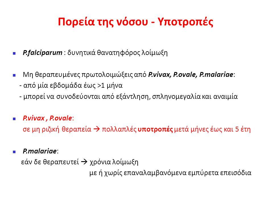 Πορεία νόσου - Ανοσολογική απόκριση Κάτοικοι ενδημικών χωρών μερική ανοσία - πιο ήπια συμπτώματα Πρόσφατοι μετανάστες από ενδημικές περιοχές (εκτός πρωτολοίμωξης) Έλληνες πιο σοβαρά Μετανάστες από ενδημικές χώρες κλινικά συμπτώματα με μακρά παραμονή στη χώρα μας