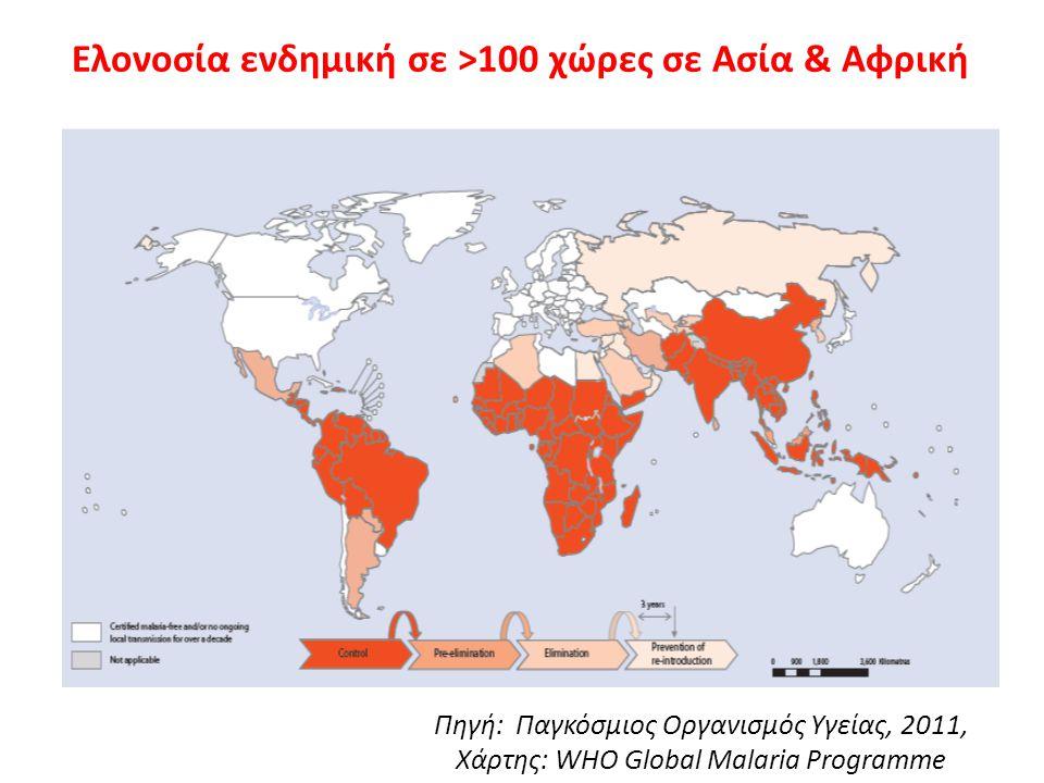 Ελονοσία στην Ελλάδα, 1974 - 2010  Ελλάδα: ενδημική χώρα έως τα μέσα του 20ου αιώνα  Εθνικό πρόγραμμα εκρίζωσης: 1946 - 1960  1974: ο Π.Ο.Υ.