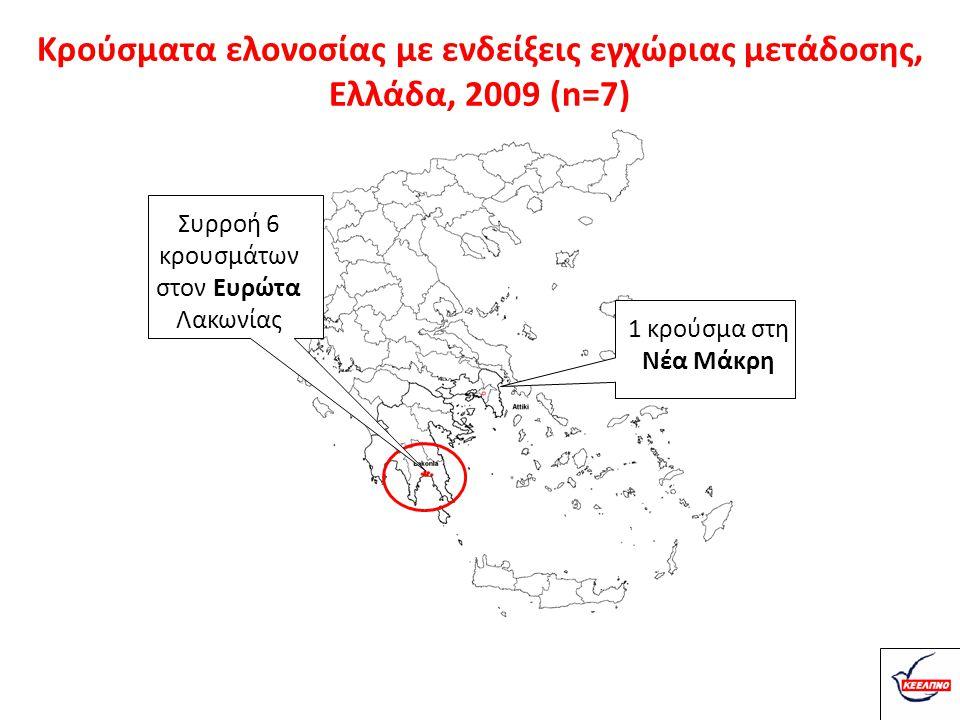Κρούσματα ελονοσίας με ενδείξεις εγχώριας μετάδοσης, Ελλάδα, 2010 (n=4) 2 κρούσματα ( παιδιά Ρομά ) στη Θήβα 1 κρούσμα ( Ρομά ) στον Ευρώτα 1 κρούσμα στo Μαραθώνα