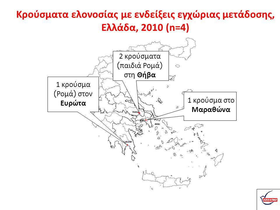 Ομόλιο Λάρισας: >70 ετών Μαραθώνας & Καλύβια: 2 κρούσματα >70 ετών Ορχομενός: 40-50 ετών Ρομά Κρούσματα ελονοσίας με ενδείξεις εγχώριας μετάδοσης, Ελλάδα, 2011 (n=42) Χαλκίδα: 2 κρούσματα 40-50 ετών Ευρώτας: 36 κρούσματα