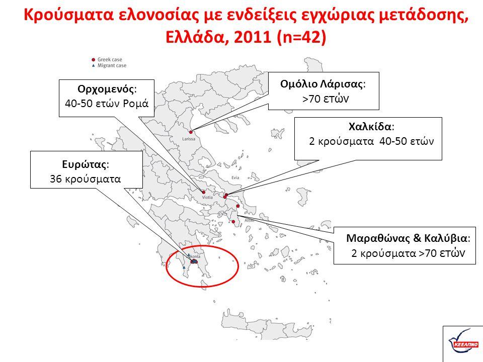 Κρούσματα ελονοσίας, Ελλάδα, 2012 92 κρούσματα ελονοσίας  Εισαγόμενα: 73 - 64 σε μετανάστες από ενδημικές για την ελονοσία χώρες - 54 P.vivax, 15 P.falciparum, 1 P.vivax + P.falciparum  Εγχώρια κρούσματα: 19 - 13 Έλληνες, 3 Ρουμάνοι, 2 Μαροκινοί, 1 Αλβανός - όλα P.vivax + 9 κρούσματα από παλαιότερες περιόδους μετάδοσης: - 5 υποτροπές σε κρούσματα 2011 - ανεπαρκής θεραπεία εκρίζωσης - 2 P.malariae σε ηλικιωμένους - 2 κρούσματα με έναρξη το 2012 που προσβλήθηκαν το 2011