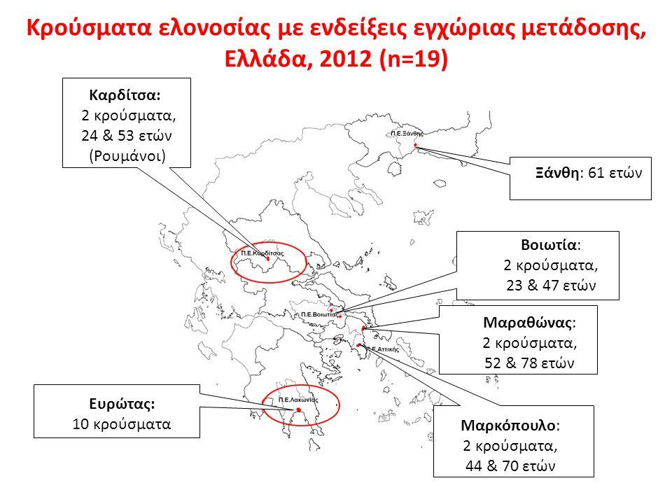 Εγχώρια κρούσματα ελονοσίας ανά εβδομάδα έναρξης συμπτωμάτων, Ελλάδα, 2012 (n=19) 2011-2012: Μείωση εγχώριων κρουσμάτων κατά 55%