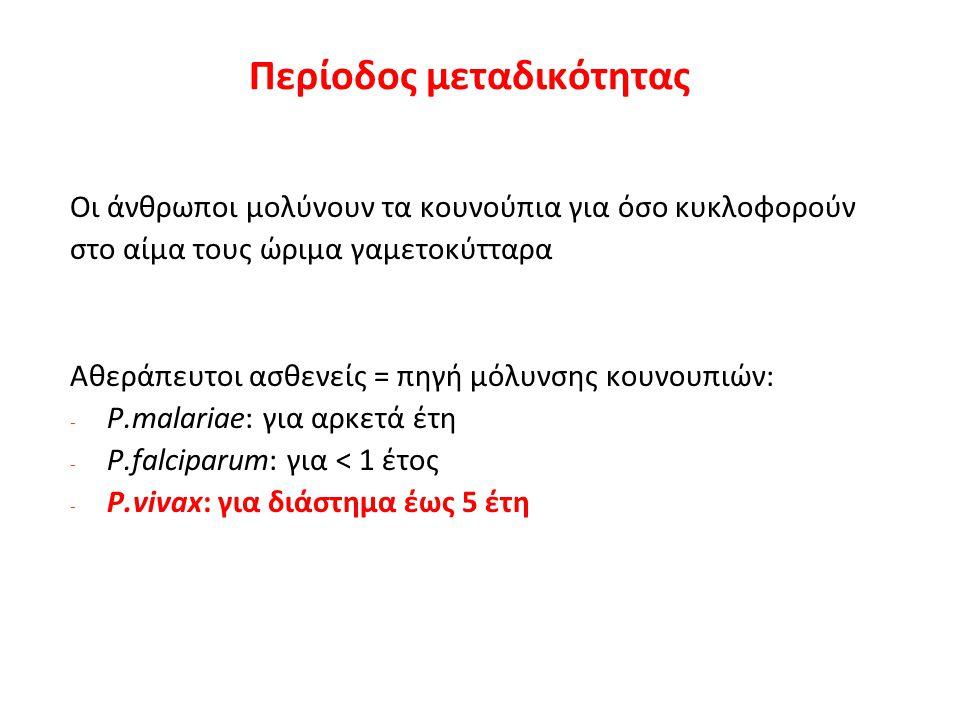 Χρόνος επώασης ΠλασμώδιοΧρόνος ΕπώασηςΥποτροπές P.vivax12-18 ημέρες*Ναι P.falciparum7-14 ημέρεςΌχι P.ovale12-18 ημέρεςΝαι P.malariae18-40 ημέρεςΌχι * P.vivax: έως 6-12 μήνες •(Ανεπαρκής) χημειοπροφύλαξη: παρατεταμένος χρόνος επώασης •Μερική ανοσία (ενδημικές περιοχές): παρατεταμένος χρόνος επώασης