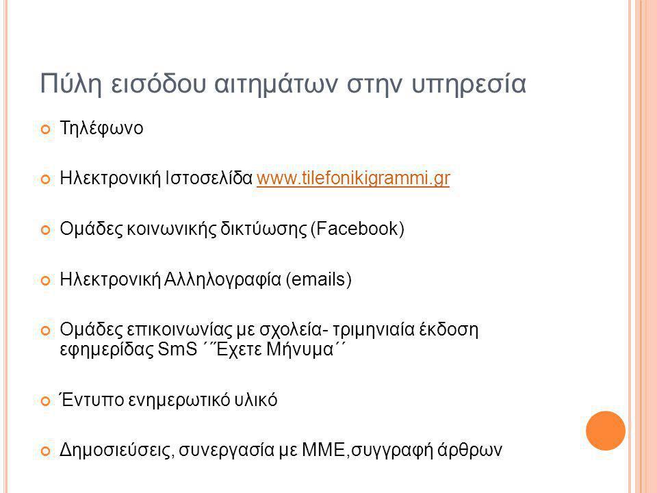Πύλη εισόδου αιτημάτων στην υπηρεσία Τηλέφωνο Ηλεκτρονική Ιστοσελίδα www.tilefonikigrammi.grwww.tilefonikigrammi.gr Ομάδες κοινωνικής δικτύωσης (Facebook) Ηλεκτρονική Αλληλογραφία (emails) Ομάδες επικοινωνίας με σχολεία- τριμηνιαία έκδοση εφημερίδας SmS ΄΄Έχετε Μήνυμα΄΄ Έντυπο ενημερωτικό υλικό Δημοσιεύσεις, συνεργασία με ΜΜΕ,συγγραφή άρθρων