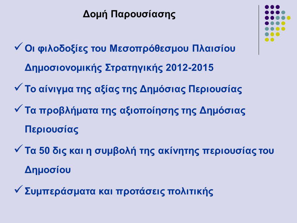 Δομή Παρουσίασης  Οι φιλοδοξίες του Μεσοπρόθεσμου Πλαισίου Δημοσιονομικής Στρατηγικής 2012-2015  Το αίνιγμα της αξίας της Δημόσιας Περιουσίας  Τα π