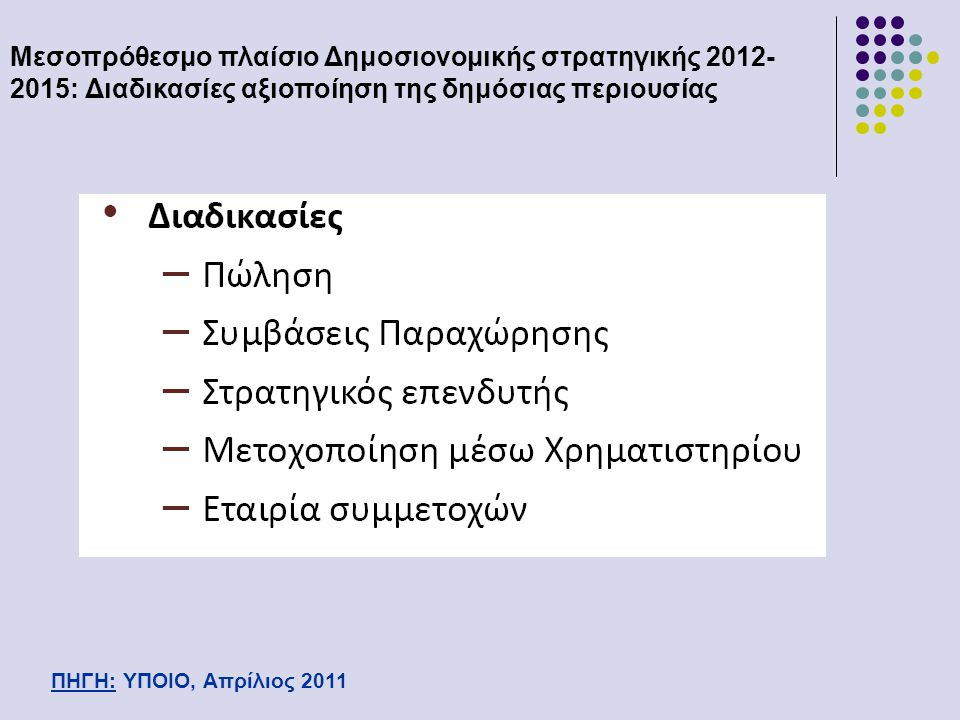 Μεσοπρόθεσμο πλαίσιο Δημοσιονομικής στρατηγικής 2012- 2015: Διαδικασίες αξιοποίηση της δημόσιας περιουσίας ΠΗΓΗ: ΥΠΟΙΟ, Απρίλιος 2011