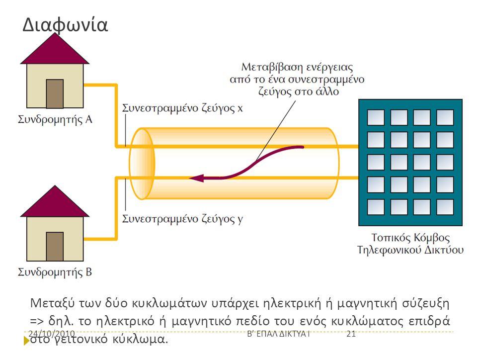 Μεταξύ των δύο κυκλωμάτων υπάρχει ηλεκτρική ή μαγνητική σύζευξη => δηλ. το ηλεκτρικό ή μαγνητικό πεδίο του ενός κυκλώματος επιδρά στο γειτονικό κύκλωμ
