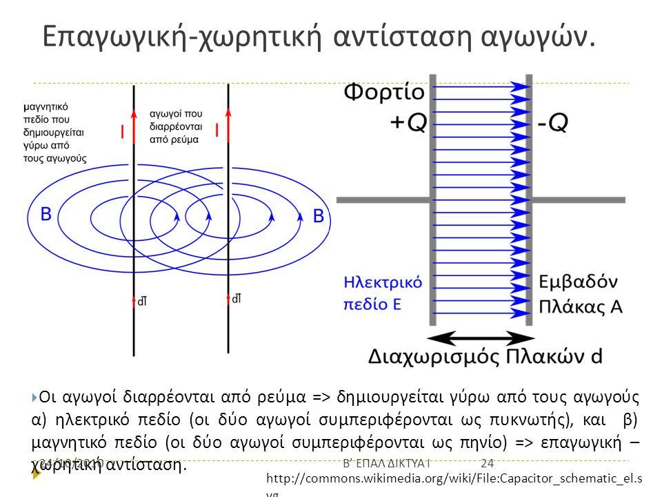 Επαγωγική-χωρητική αντίσταση αγωγών.  Οι αγωγοί διαρρέονται από ρεύμα => δημιουργείται γύρω από τους αγωγούς α ) ηλεκτρικό πεδίο ( οι δύο αγωγοί συμπ