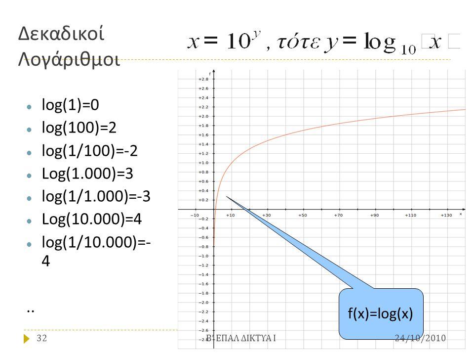 Δεκαδικοί Λογάριθμοι  log(1)=0  log(100)=2  log(1/100)=-2  Log(1.000)=3  log(1/1.000)=-3  Log(10.000)=4  log(1/10.000)=- 4.. f(x)=log(x) 24/10/