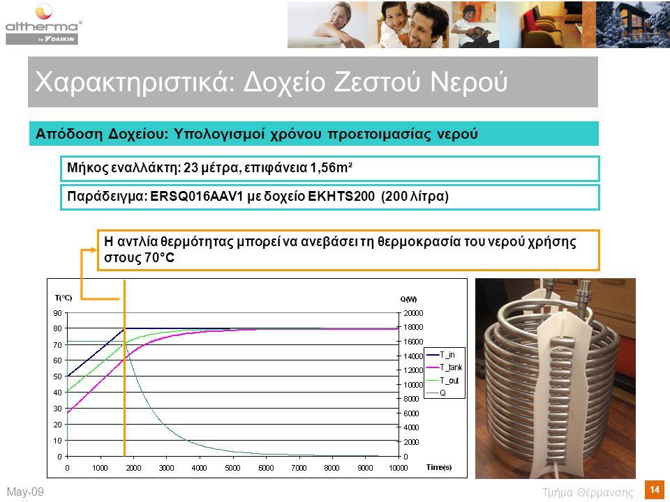 14 Μay-09 Τμήμα Θέρμανσης Χαρακτηριστικά: Δοχείο Ζεστού Νερού Απόδοση Δοχείου: Υπολογισμοί χρόνου προετοιμασίας νερού Μήκος εναλλάκτη: 23 μέτρα, επιφά