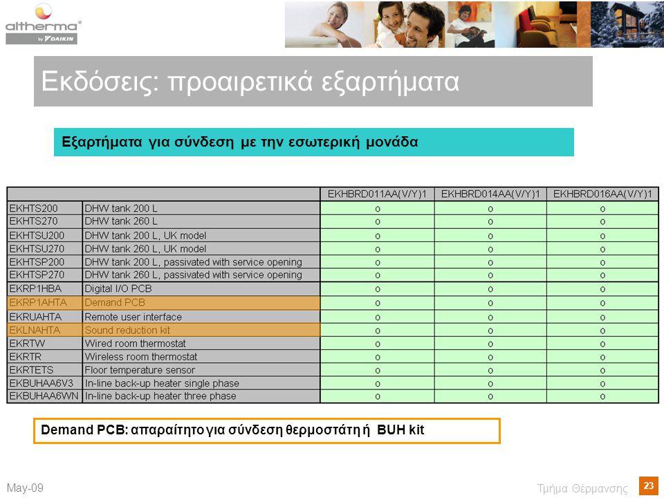 23 Μay-09 Τμήμα Θέρμανσης Εκδόσεις: προαιρετικά εξαρτήματα Εξαρτήματα για σύνδεση με την εσωτερική μονάδα Demand PCB: απαραίτητο για σύνδεση θερμοστάτ