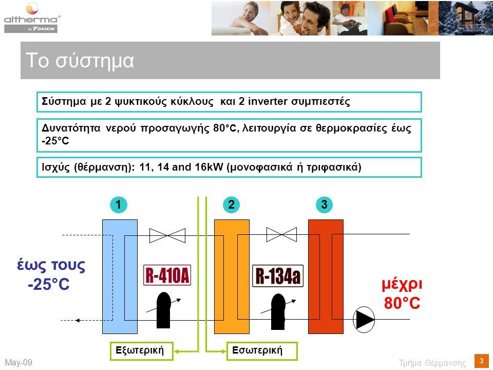 4 Μay-09 Τμήμα Θέρμανσης Το σύστημα: 3 εναλλάκτες Εξατμιστής εξωτερικής μονάδας: αέρας – R410a Πλακοειδής εναλλάκτης: R410a – R134a Πρώτη βαθμίδα θερμοκρασίας συμπύκνωσης Δεύτερη βαθμίδα θερμοκρασίας συμπύκνωσης 2 3 1 2 3 Συμπυκνωτής εσωτερικής μονάδας: R134a – H 2 O R134a R410a Χωρίς ηλεκτρική αντίσταση 1