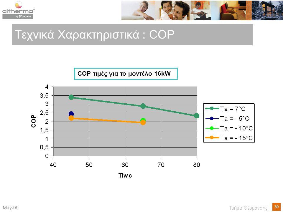 30 Μay-09 Τμήμα Θέρμανσης Τεχνικά Χαρακτηριστικά : COP COP τιμές για το μοντέλο 16kW