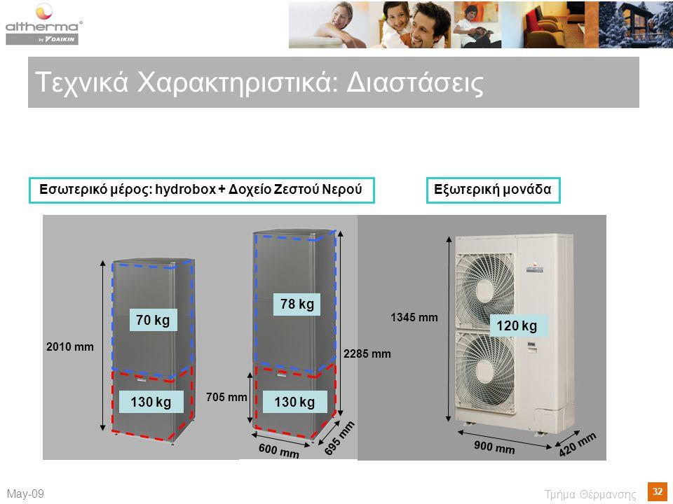 32 Μay-09 Τμήμα Θέρμανσης Τεχνικά Χαρακτηριστικά: Διαστάσεις 695 mm 600 mm 2010 mm 705 mm 2010 mm 70 kg 130 kg 78 kg 900 mm 420 mm 120 kg Εσωτερικό μέ