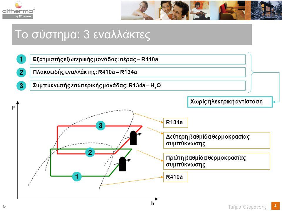 4 Μay-09 Τμήμα Θέρμανσης Το σύστημα: 3 εναλλάκτες Εξατμιστής εξωτερικής μονάδας: αέρας – R410a Πλακοειδής εναλλάκτης: R410a – R134a Πρώτη βαθμίδα θερμ