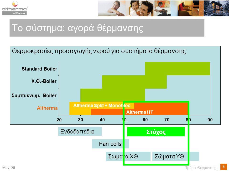 5 Μay-09 Τμήμα Θέρμανσης Το σύστημα: αγορά θέρμανσης Θερμοκρασίες προσαγωγής νερού για συστήματα θέρμανσης (VL°C) 2030405060708090 Altherma Συμπυκνωμ.