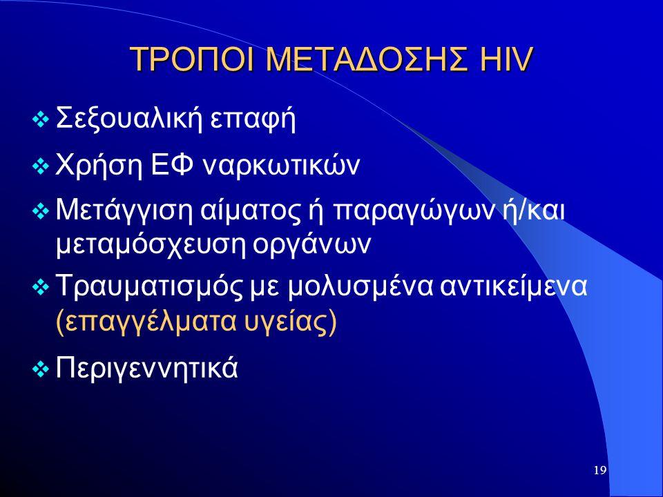 19 ΤΡΟΠΟΙ ΜΕΤΑΔΟΣΗΣ HIV  Σεξουαλική επαφή  Χρήση ΕΦ ναρκωτικών  Μετάγγιση αίματος ή παραγώγων ή/και μεταμόσχευση οργάνων  Τραυματισμός με μολυσμέν
